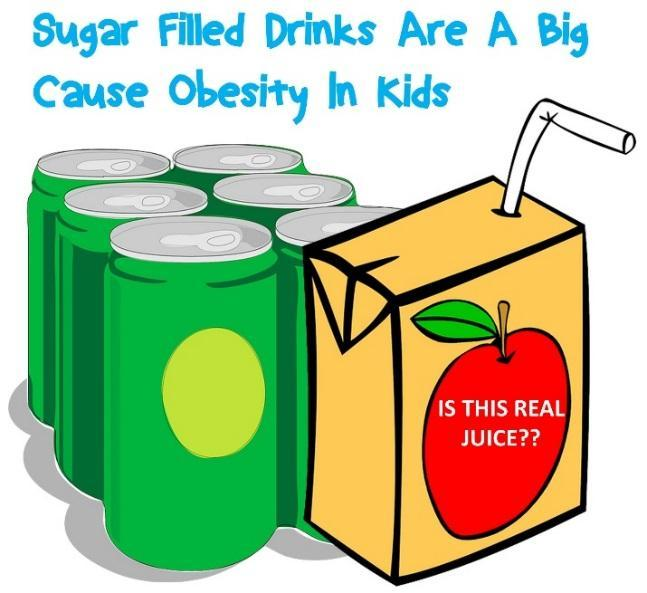 Soda Pop And Juice Drinks Over the last 20 years, sugar intake has increased by more than 18%.