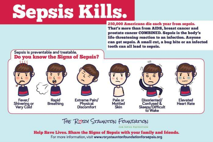Sepsis Globally, more than 19 million people are affected each year Causes mortality in half of sepsis patients Unregulated