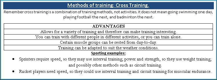 Can develop other areas of fitness and skill agility, speed etc. Adaptable to team games and individual fitness levels Can be done almost anywhere on any terrain.