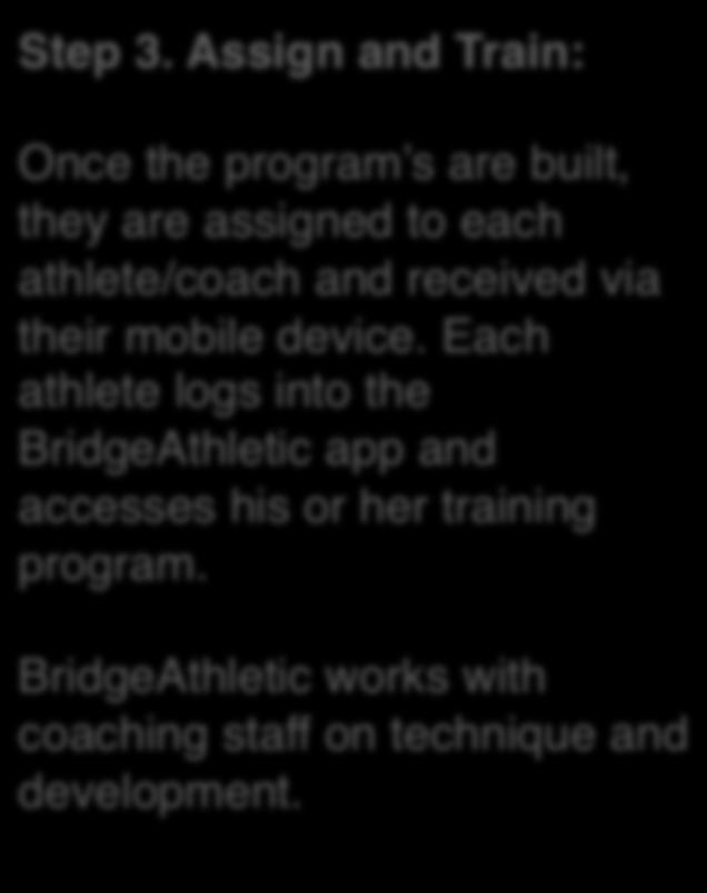 Each athlete logs into the BridgeAthletic app and
