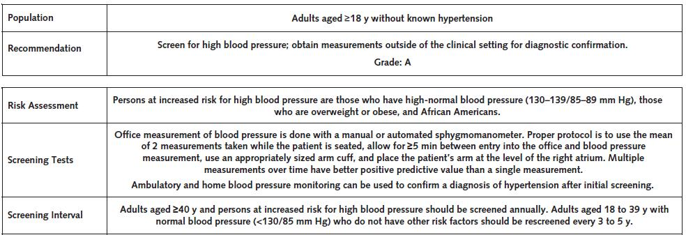 Guidelines - Screening USPSTF 2015 adopted by AAFP Risk factors: High-normal BP Overweight or obese African American