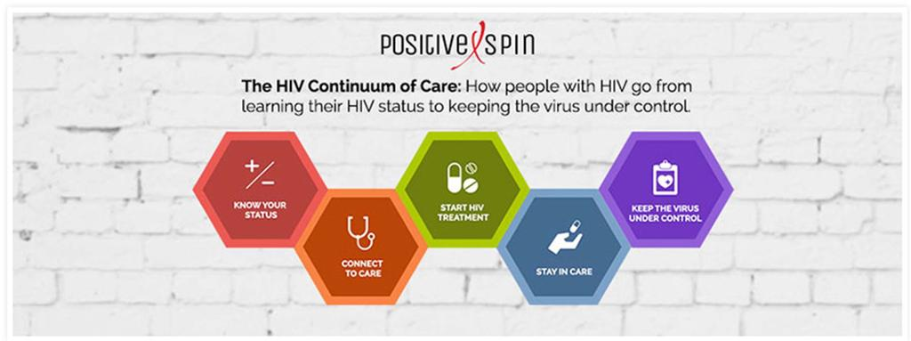 http://www.cdc.gov/hiv/default.