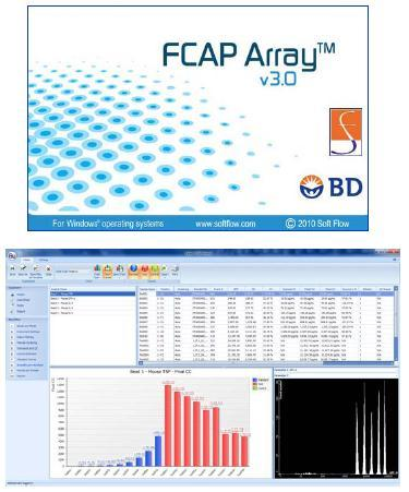 Analysis of Data FCAP Array v3.0 Analysis Software Compatible with FCS 2.0 or 3.