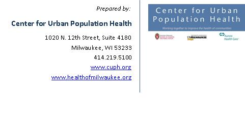 Walworth County Health Data Report A