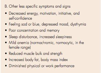 At least one to three of the symptoms on the left should be present prior to diagnosis. Many of these symptoms coincide with the symptoms of aging.