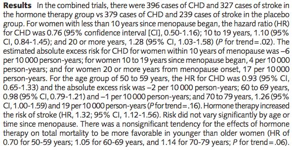 Global Index (by age and treatment) Risk profile improved with estrogen only
