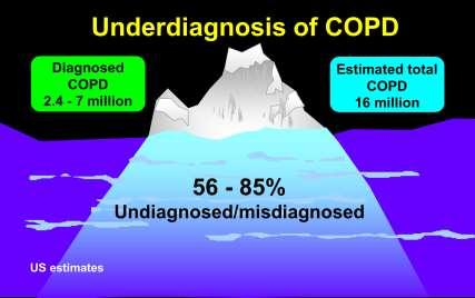 COPD: early detection, screening