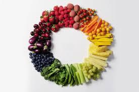 Eat an Abundance of Fruits and Vegetables 2/3 of your plate should include plant-based foods Consume at least 4 cups