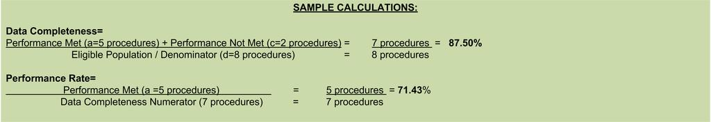 a. Denominator population is all Eligible Patients in the denominator. Denominator is represented as Denominator in the Sample Calculation listed at the end of this document.