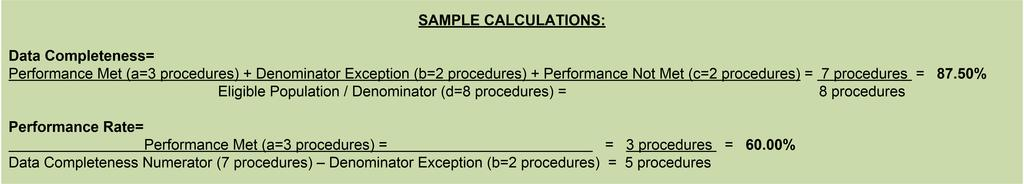 c. If All Elements of Maximal Sterile Barrier Technique Not Followed, Reason Not Specified equals No, proceed to Data Completeness Not Met. 8. Check Data Completeness Not Met a.