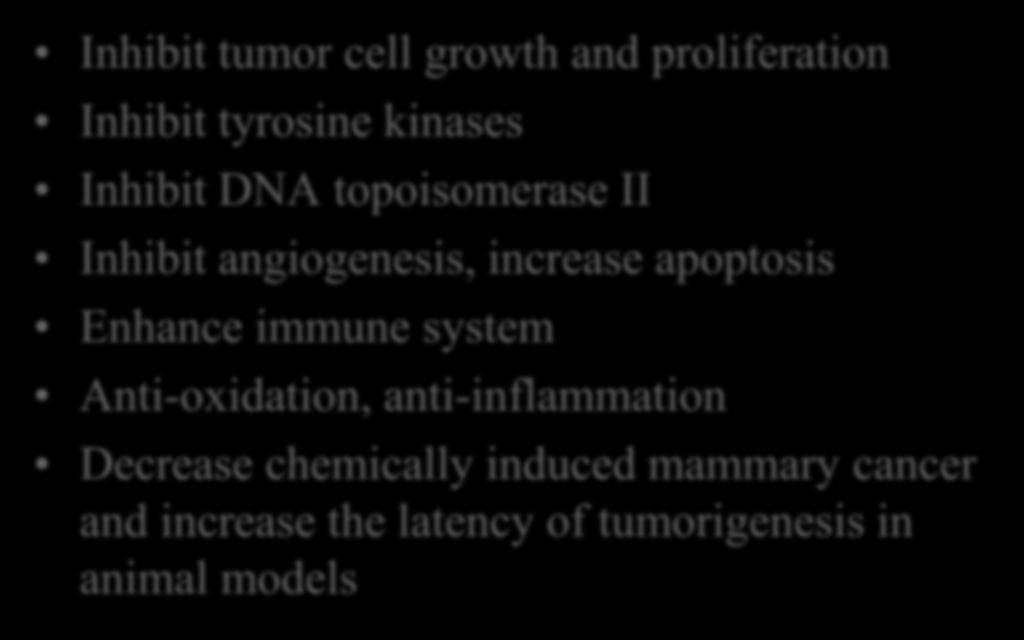 Non-estrogenic Tumor Inhibitory Effect of Isoflavones and Other Soy Components Inhibit tumor cell growth and proliferation Inhibit tyrosine kinases Inhibit DNA topoisomerase II Inhibit