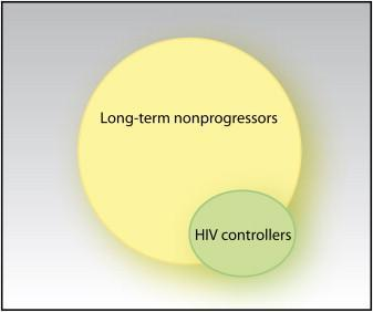 Distinction between elite controllers and longterm non-progressors j.immuni.2007.08.