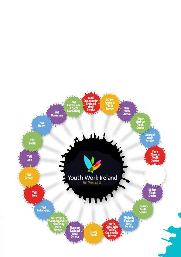 KDYS & Youth Work Ireland KDYS is a member of the National Youth Federation known as Youth Work Ireland (YWI).