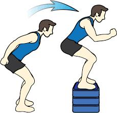 Plyometrics 24 of 25 Plyometrics is a