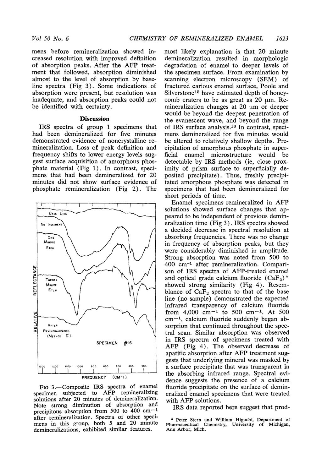 Vol 50 No. 6 CHEMISTRY OF REMINERALIZED ENAMEL 1623 mens before remineralization showed increased resolution with improved definition of absorption peaks.