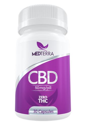 cannabis that delivers the desired symptomatic relief.