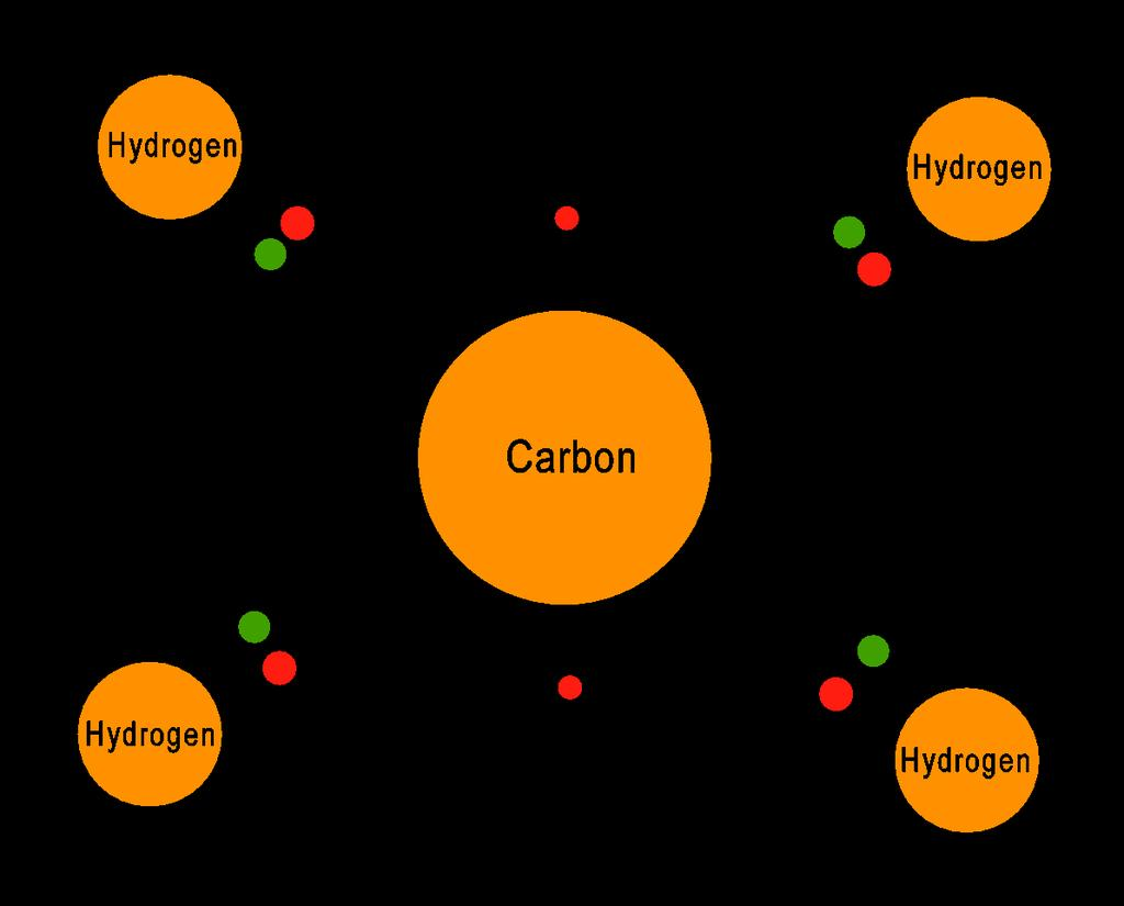 Carbon C has 4 outer valence electrons meaning