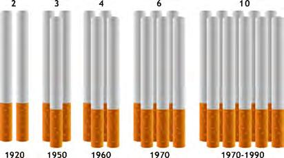 3 Cigarette Consumption in Poland (1923 2000) Average Number of