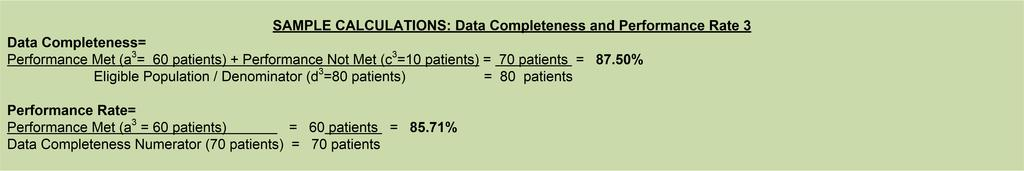a. If Patient Had at Least Two HPV Vaccines (With at Least 146 Days Between the Two) OR Three HPV Vaccines On or Between the Patient s 9th and 13th Birthdays equals Yes, include in Data Completeness