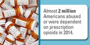 Non-Prescription Use of Opioids In a month, 4.3 million Americans use prescription painkillers nonmedically Last year, 1.