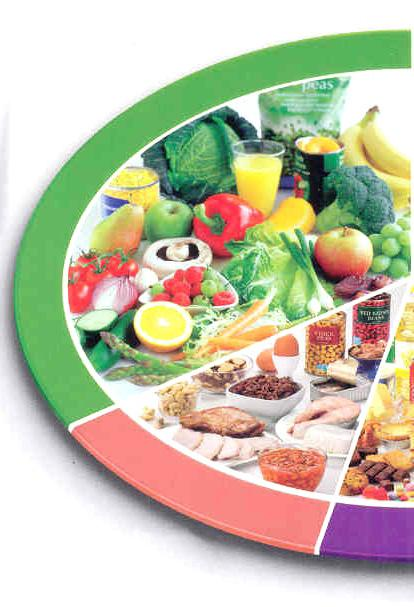 Fruit and vegetables Fruit and vegetables are a great source of vitamins and minerals Aim for at least 5 portions daily.