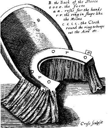 Illustrations mother s urethra entering the vagina were copied to Rueff s midwifery manual and thus to Wolveridge, an extraordinary anatomical error.