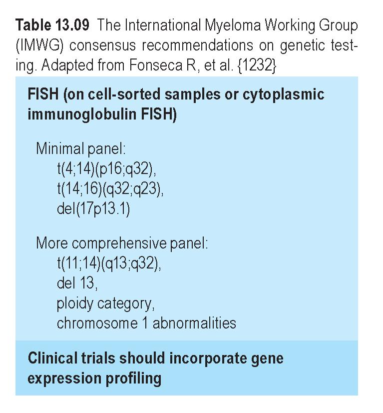 Chapter 13: Mature B-cell neoplasms p. 242 Non-IgM monoclonal gammopathy of undetermined significance > Table 13.