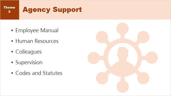 Most agencies will also have pathways for support through their employee manual or human resources department.