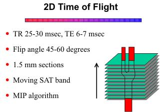 2D TOF-MRA Advantages Large area of