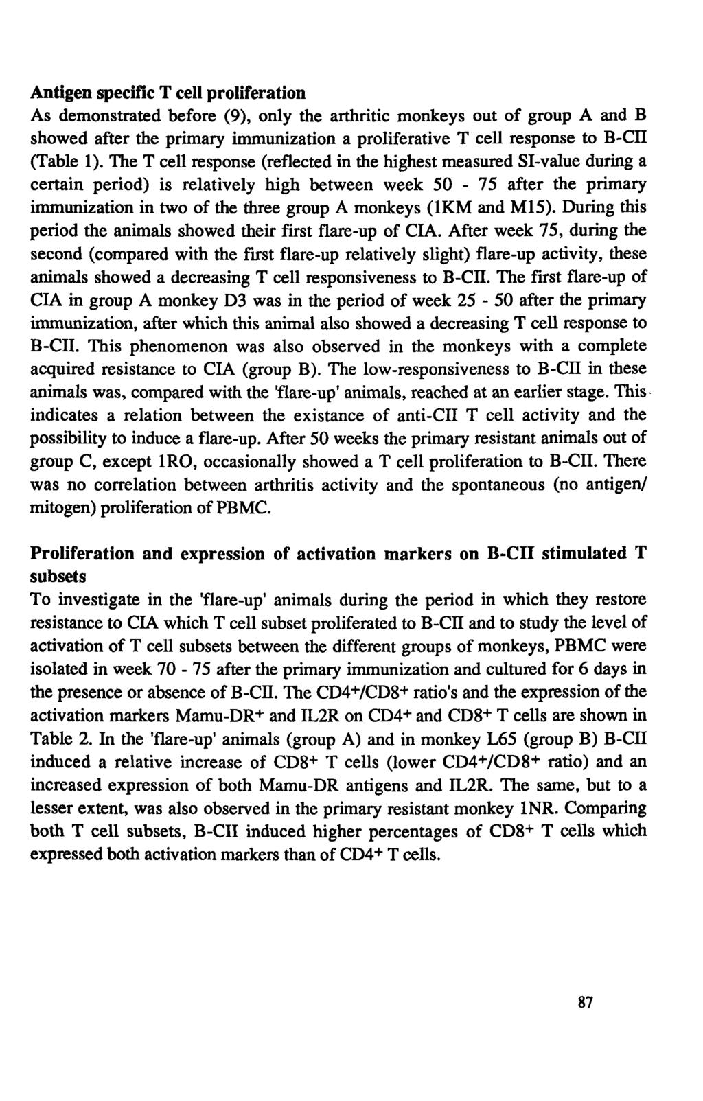Antigen specific T cell proliferation As demonstrated before (9), only the arthritic monkeys out of group A and B showed after the primary immunization a proliferative T cell response to B-CH (Table