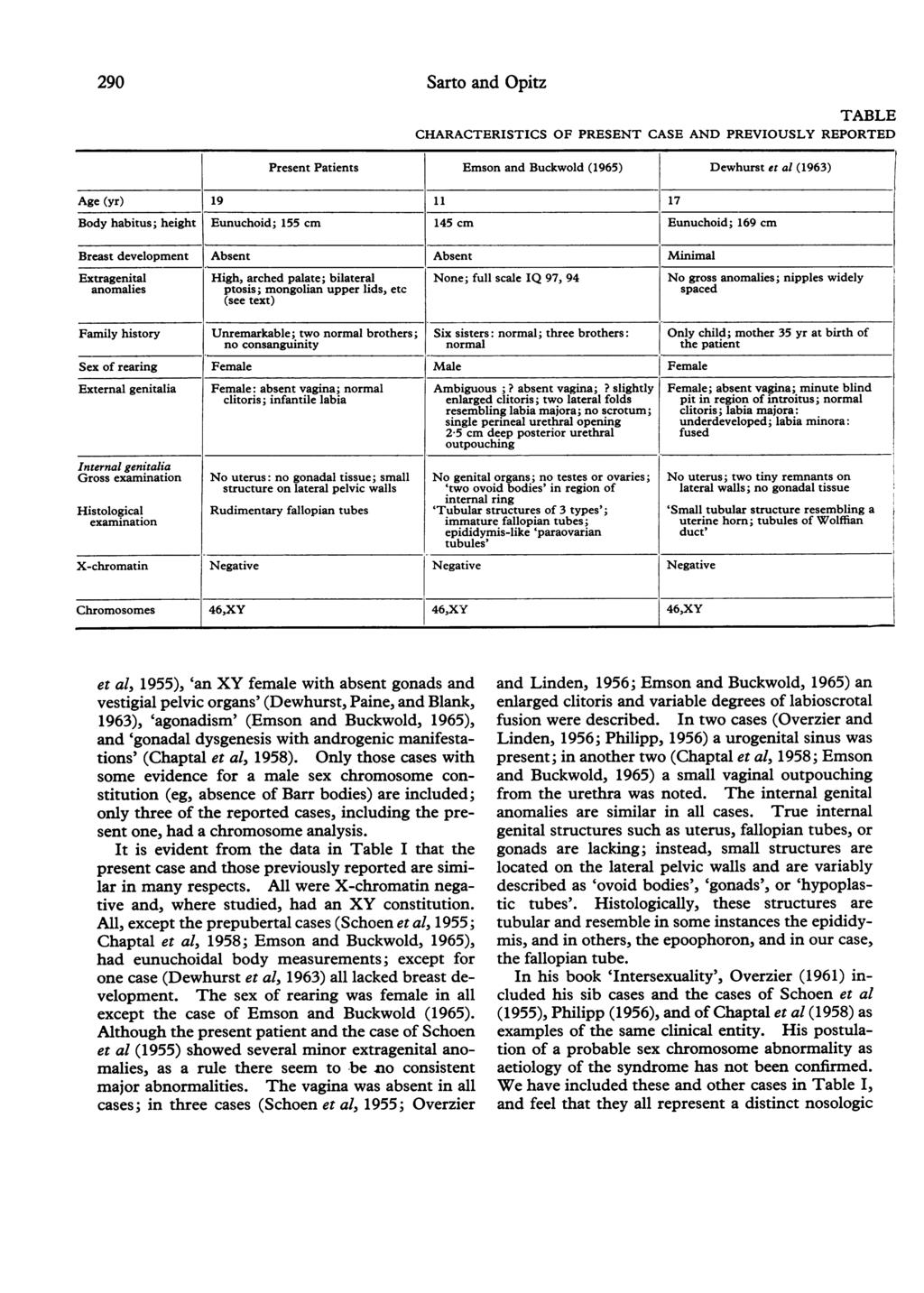 290 TABLE CHARACTERISTICS OF PRESENT CASE AND PREVIOUSLY REPORTED Present Patients Emson and Buckwold (1965) Dewhurst et al (1963) Age (yr) 19 11 17 Body habitus; height Eunuchoid; 155 cm 145 cm