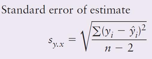 Estimation of standard error To develop interval estimates for the dependent variable, we must