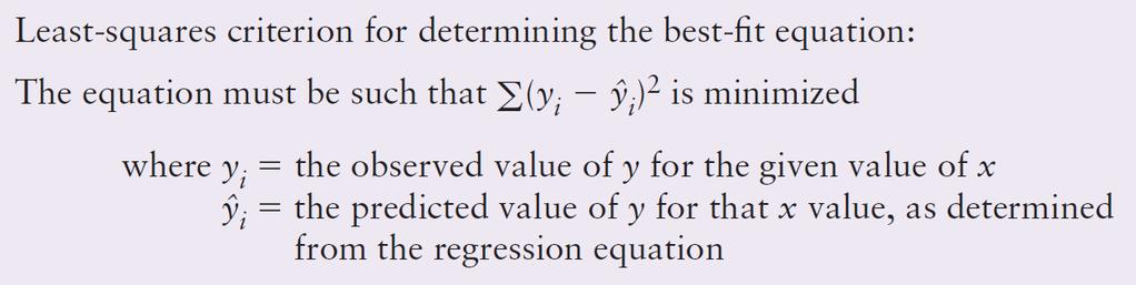 The Least-Squares Criterion The least-squares criterion requires that the sum of the squared deviations