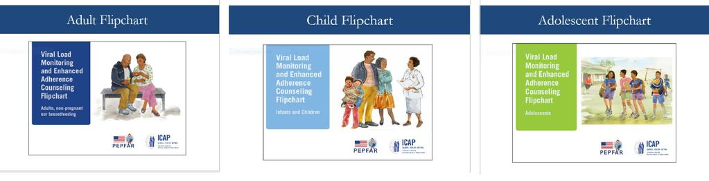 Enhanced Adherence Counseling Resources Viral load toolkit (CDC & ICAP) Training curriculum Flip
