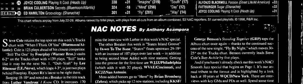 "51 current playlists. 1998, R &R nc. NAC NOTES By Anthony Acampora Steve Cole retains the top spot on this week's Tracks chart with ""When Think Of You"" (Bluemoon/Atlantic)."