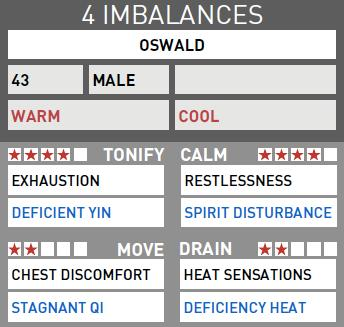 COMBINATIONS OF IMBALANCES Often a patient has two, three, or four Imbalances at the same time.